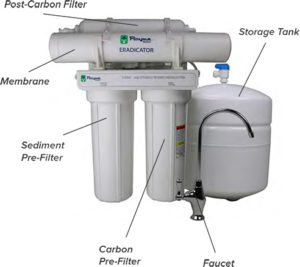 Rayne Eradicator Drinking Water Filtration System